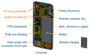 phone design, phone components, 5g mobile phone antenna